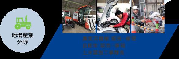 農業用機械 販売・修理 自動車 販売・修理 土木建設工事請負