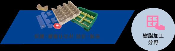 保護・緩衝仕切材 設計・製造